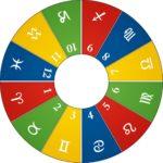 Astrologie, Beratung, Coaching, Aufstellung